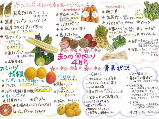 【4月】【飲食店様向け】今月のおすすめアイテム
